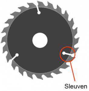 Specificaties cirkelzaagblad: sleuven
