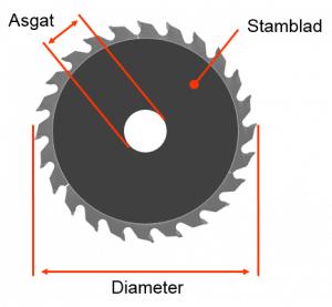Eigenschappen cirkelzaagblad: asgat, stamblad, diameter