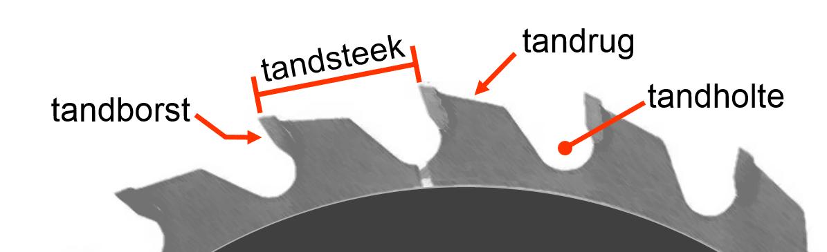 cirkelzaagblad slijpen